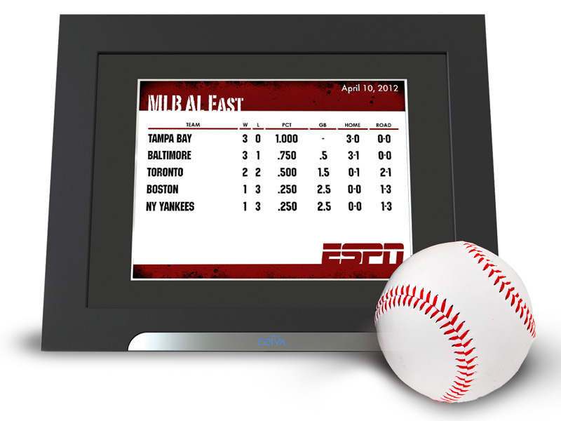 Get the latest and up to date ESPN news on your CEIVA frame!